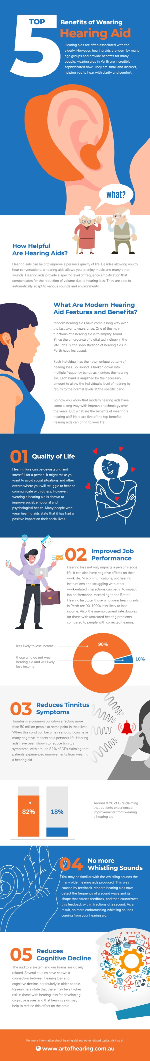 Top 5 benefits of wearing hearing aids - Infographic